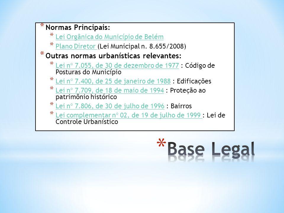 Base Legal Normas Principais: Outras normas urbanísticas relevantes: