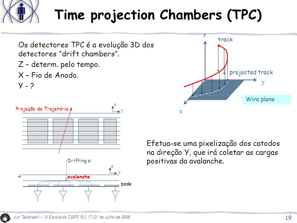 Time projection Chambers (TPC)
