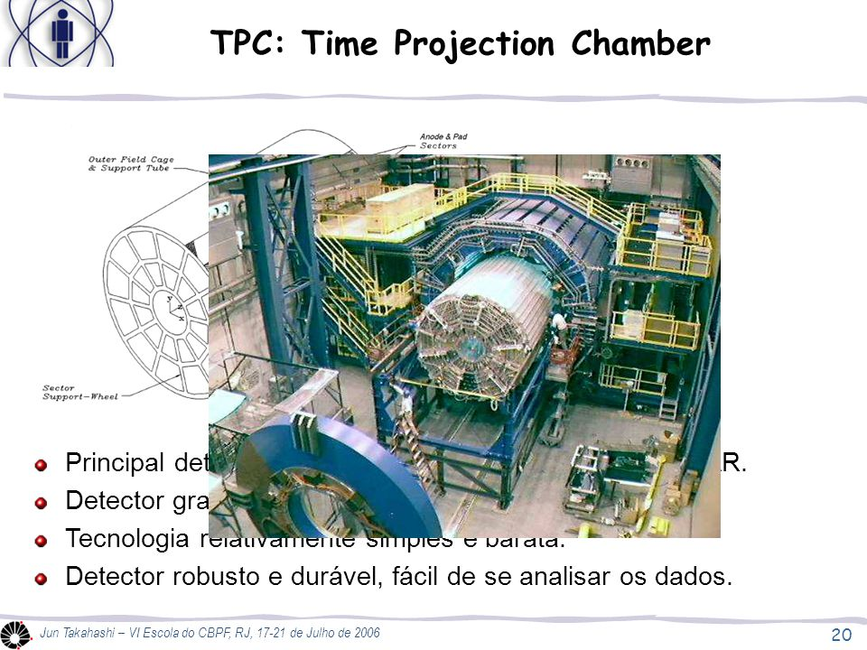 TPC: Time Projection Chamber