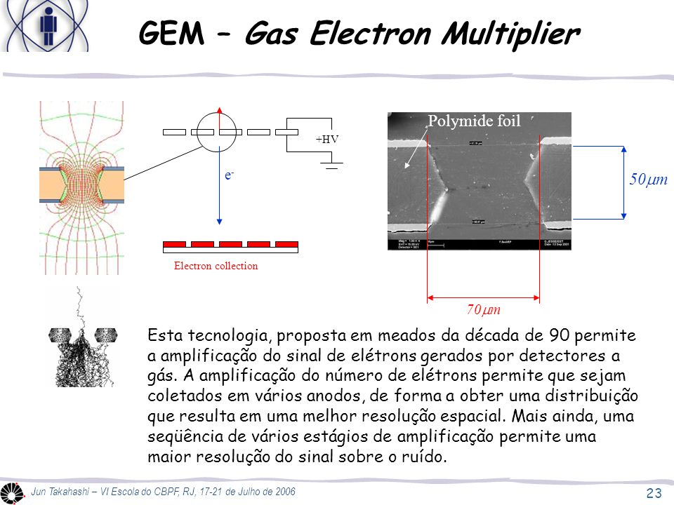 GEM – Gas Electron Multiplier