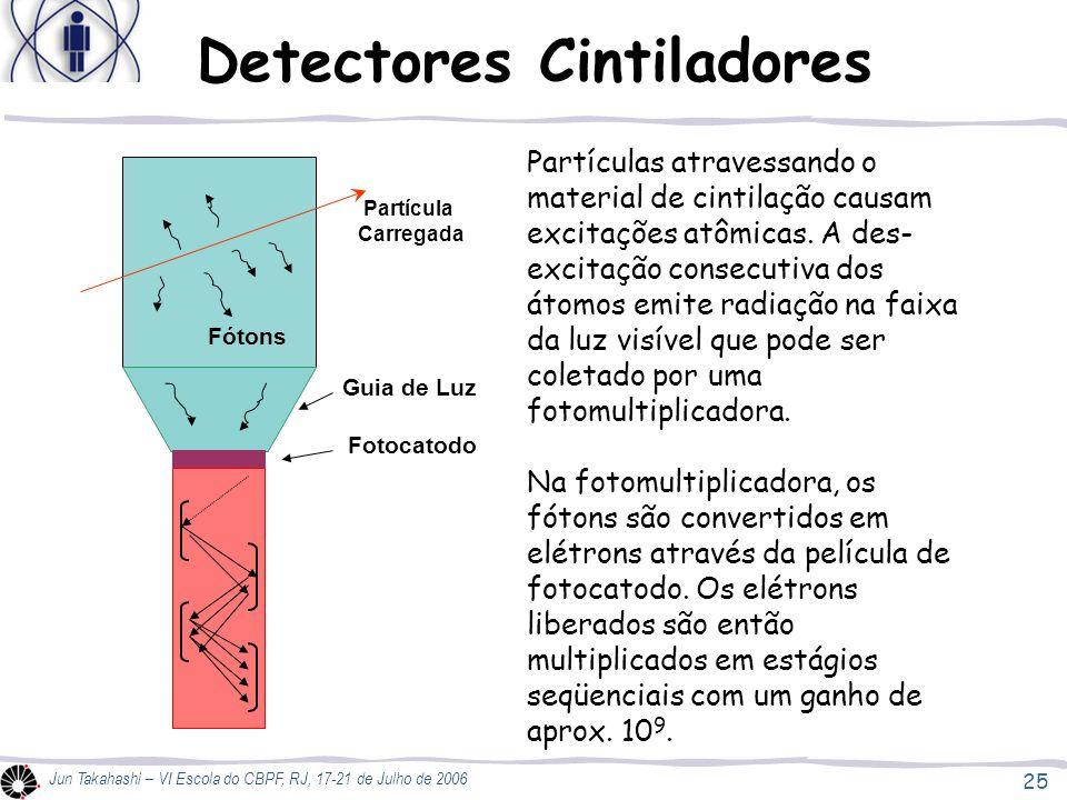 Detectores Cintiladores
