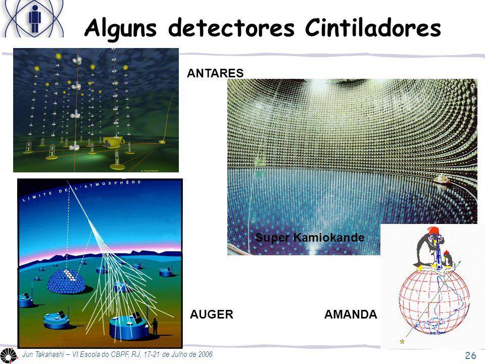 Alguns detectores Cintiladores