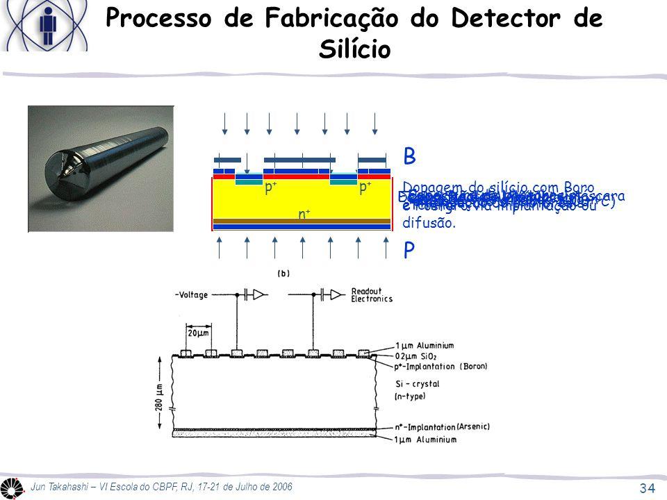 Processo de Fabricação do Detector de Silício