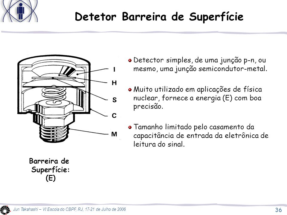Detetor Barreira de Superfície