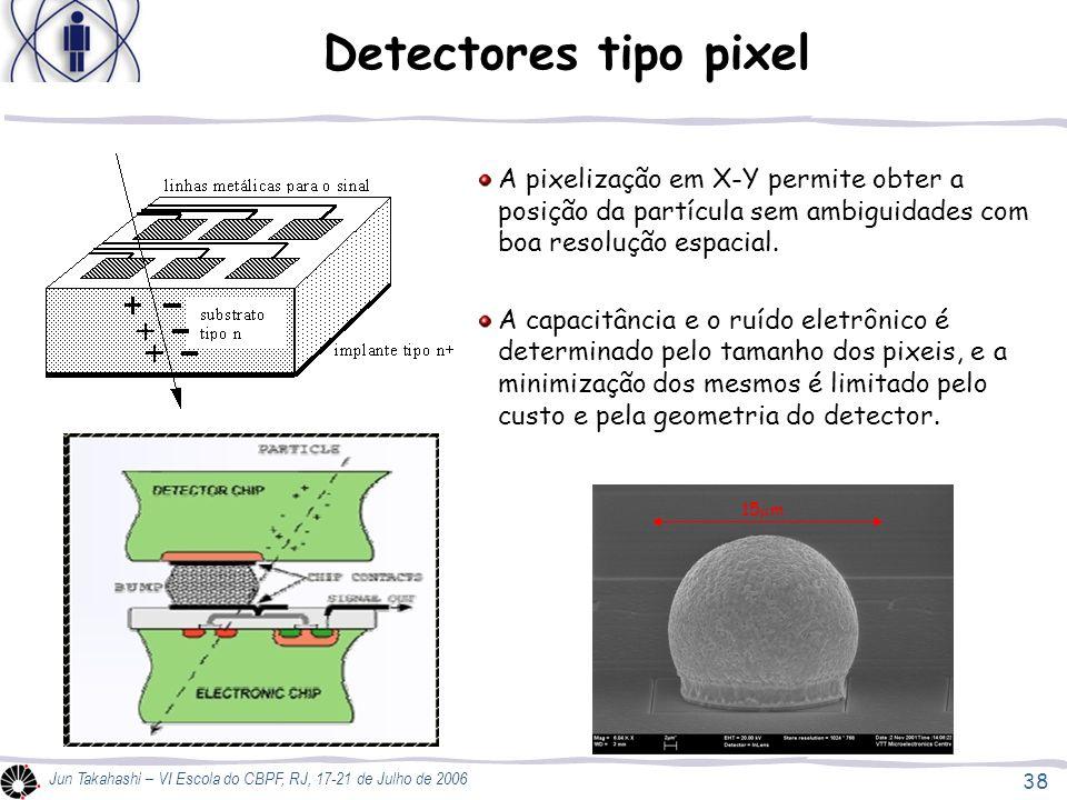 Detectores tipo pixel A pixelização em X-Y permite obter a posição da partícula sem ambiguidades com boa resolução espacial.