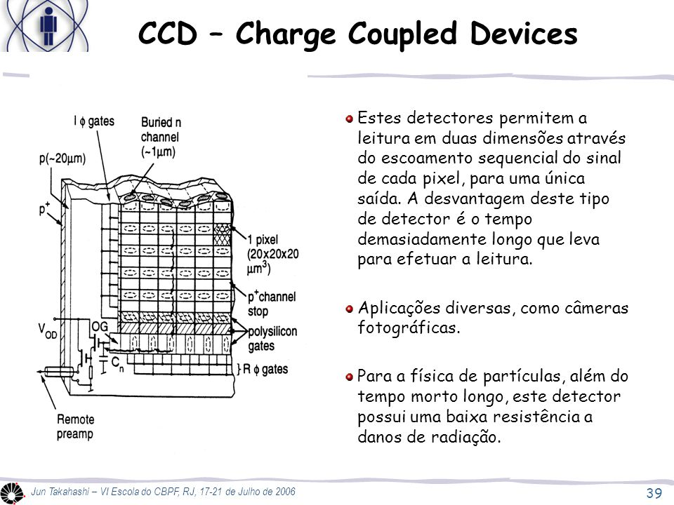 CCD – Charge Coupled Devices