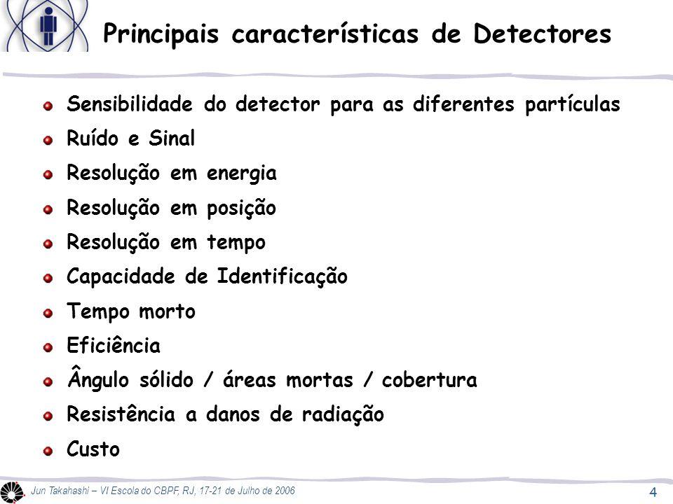 Principais características de Detectores
