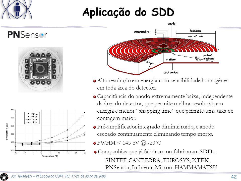 Aplicação do SDD Alta resolução em energia com sensibilidade homogênea em toda área do detector.