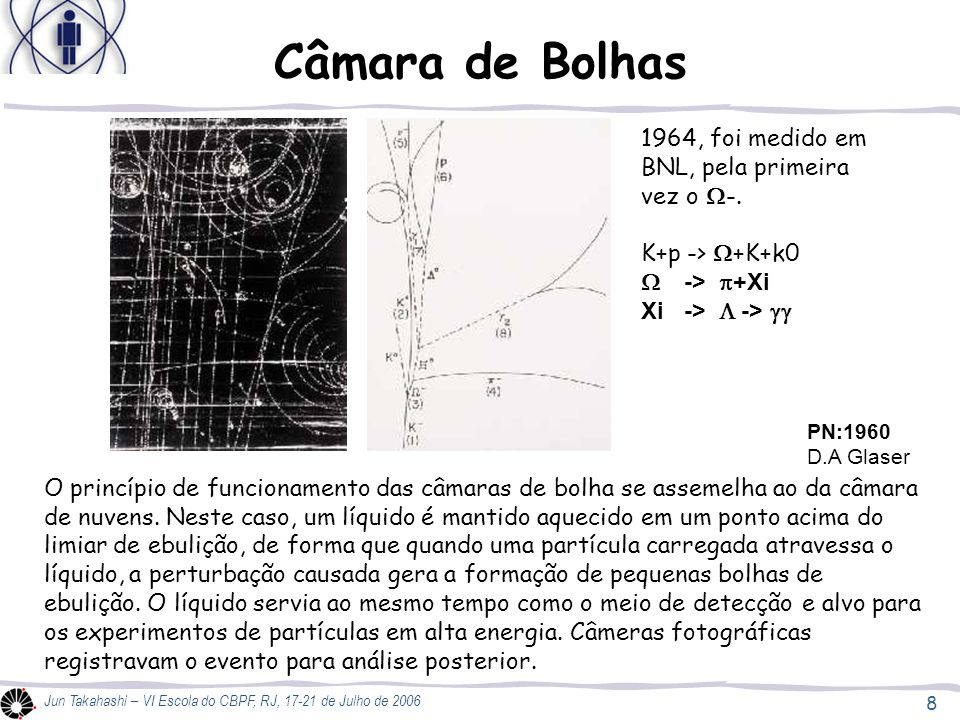 Câmara de Bolhas 1964, foi medido em BNL, pela primeira vez o W-.