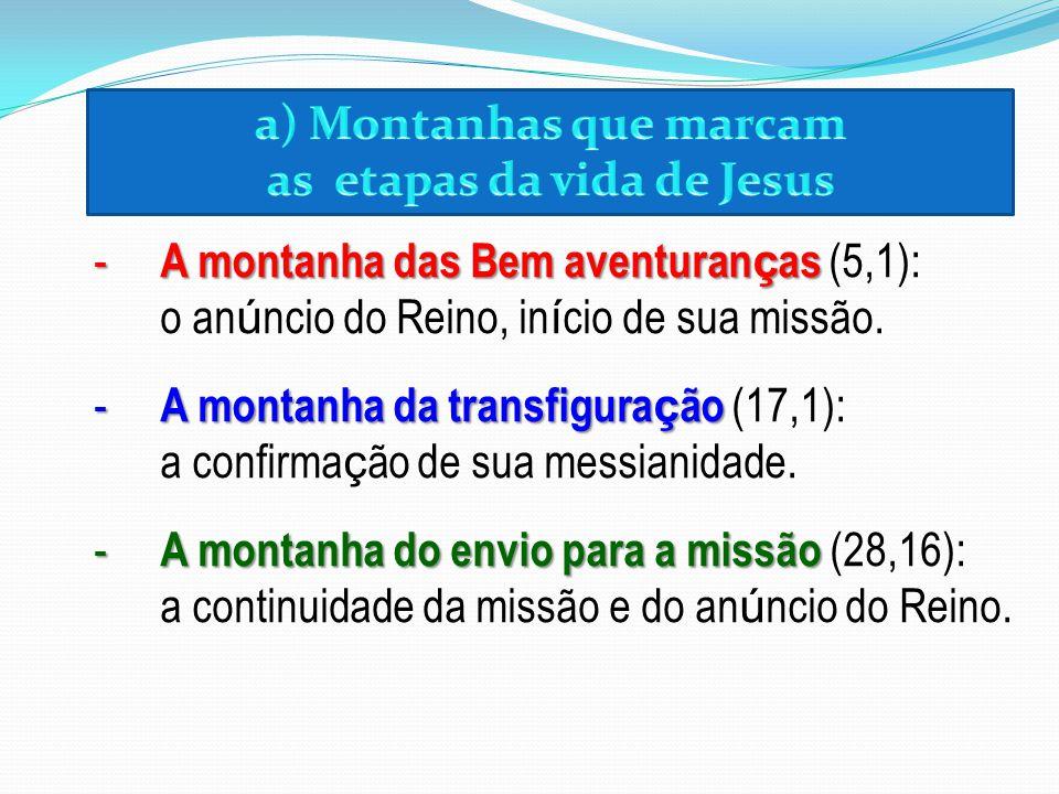 a) Montanhas que marcam as etapas da vida de Jesus