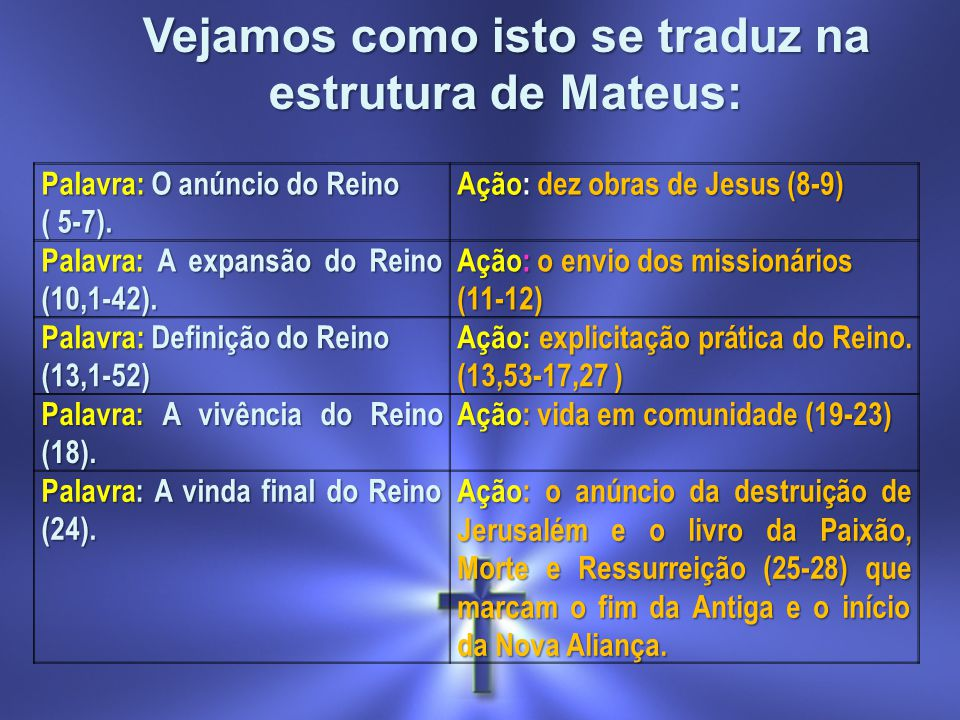 Vejamos como isto se traduz na estrutura de Mateus: