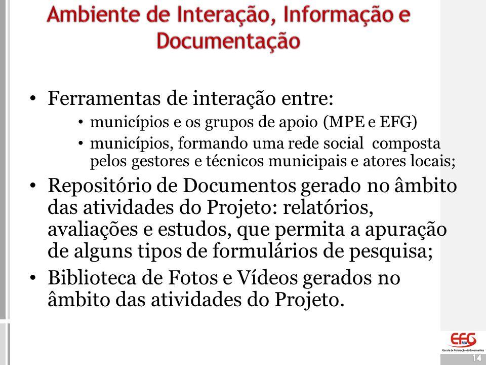 Ambiente de Interação, Informação e Documentação