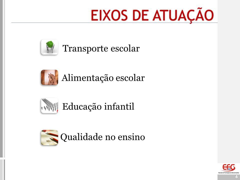 EIXOS DE ATUAÇÃO Transporte escolar Alimentação escolar