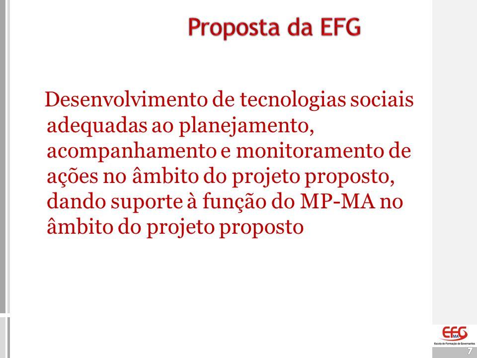 Proposta da EFG