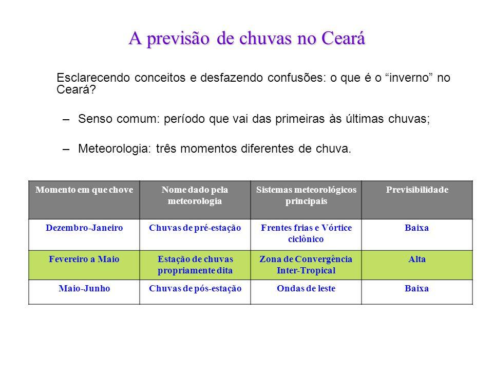 A previsão de chuvas no Ceará