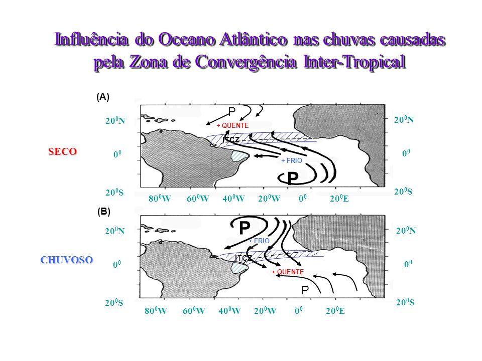 Influência do Oceano Atlântico nas chuvas causadas pela Zona de Convergência Inter-Tropical