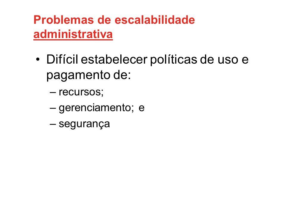Problemas de escalabilidade administrativa