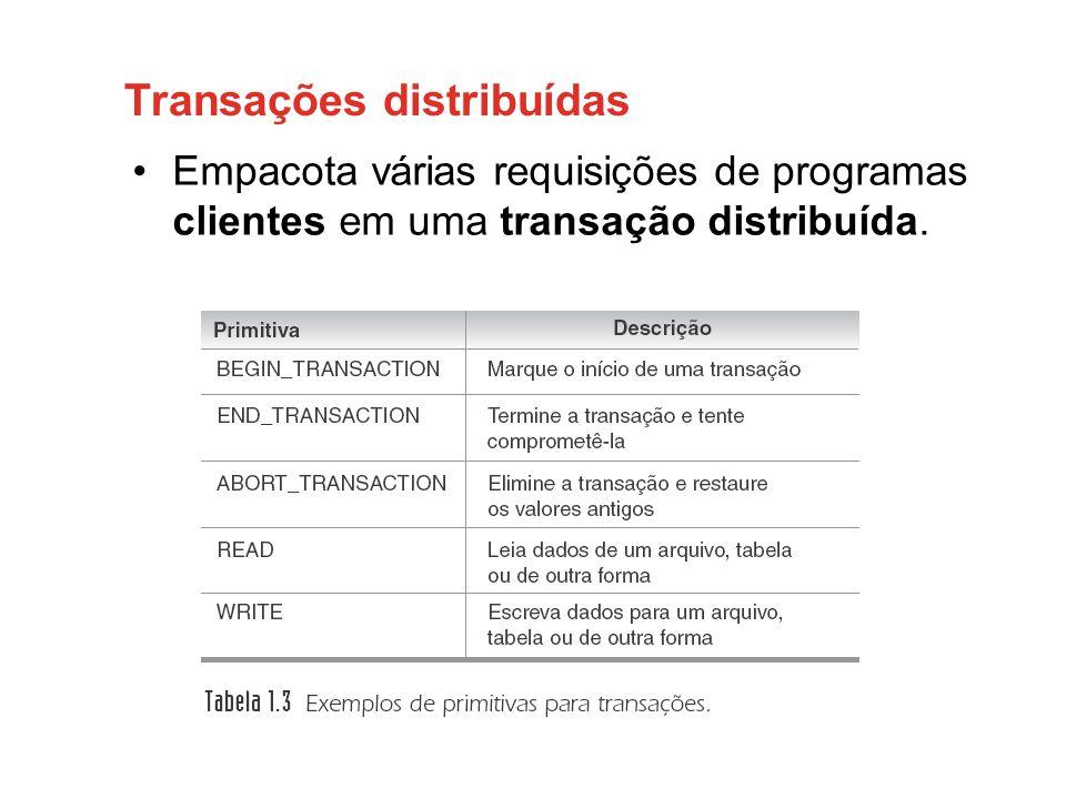 Transações distribuídas