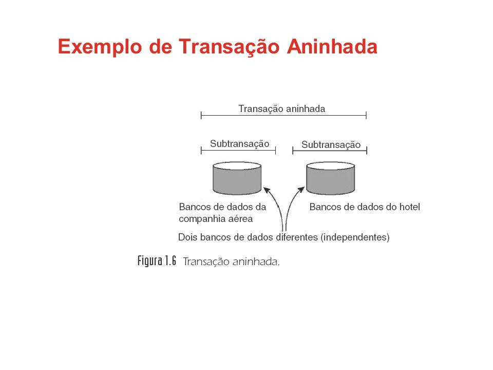 Exemplo de Transação Aninhada
