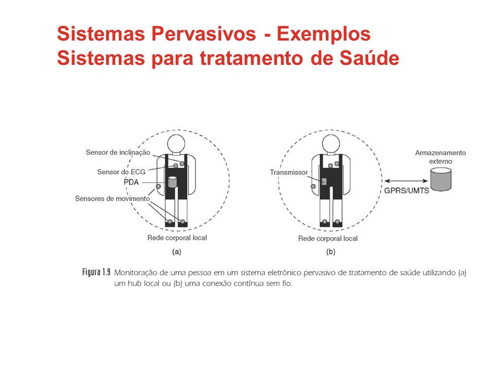 Sistemas Pervasivos - Exemplos Sistemas para tratamento de Saúde