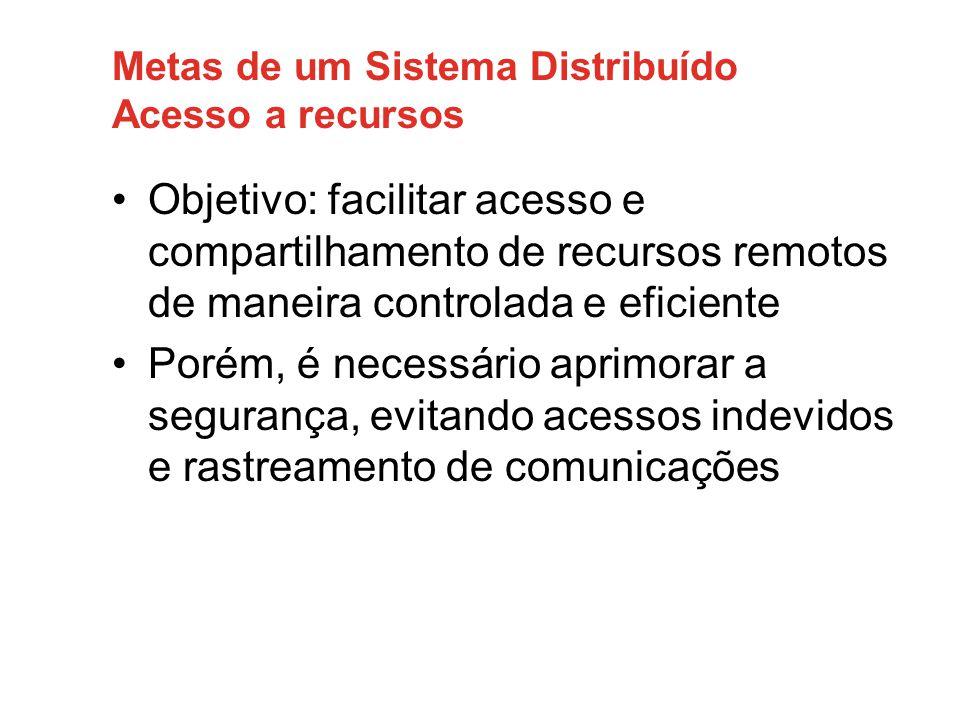 Metas de um Sistema Distribuído Acesso a recursos