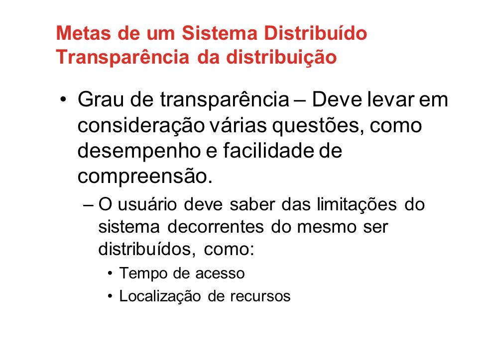 Metas de um Sistema Distribuído Transparência da distribuição