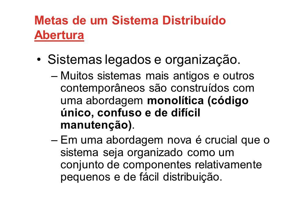 Metas de um Sistema Distribuído Abertura