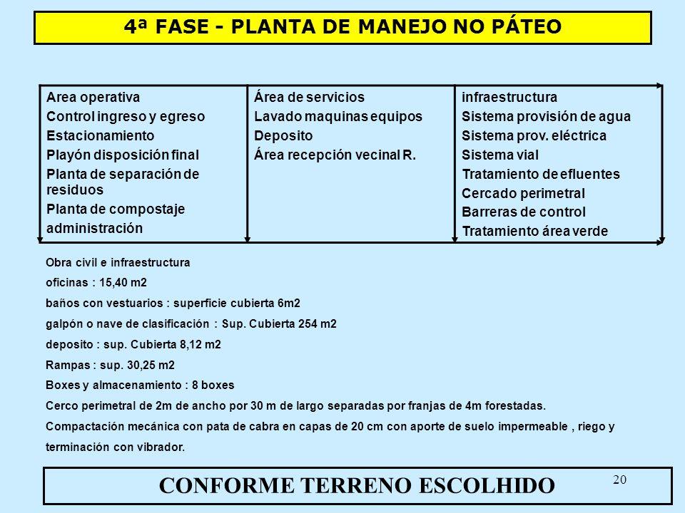 4ª FASE - PLANTA DE MANEJO NO PÁTEO CONFORME TERRENO ESCOLHIDO