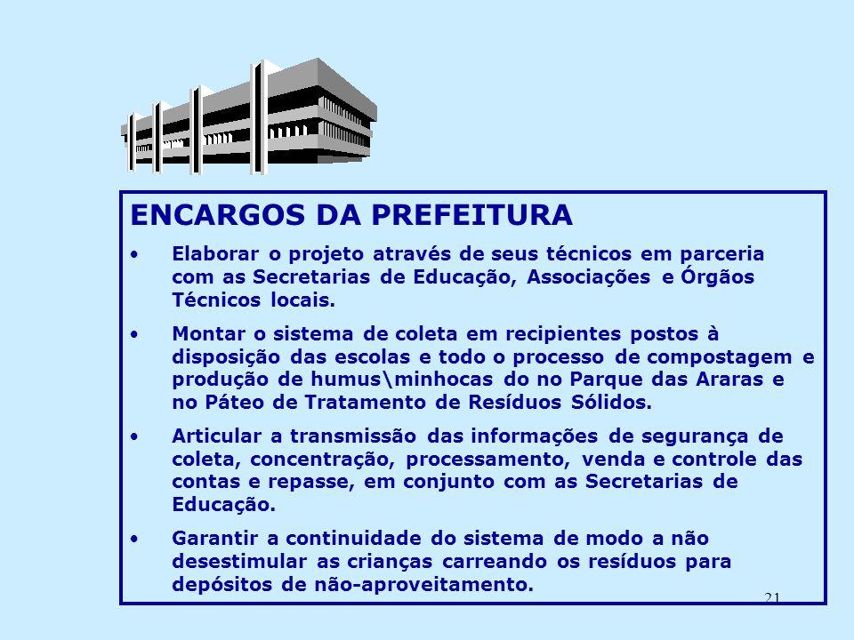ENCARGOS DA PREFEITURA