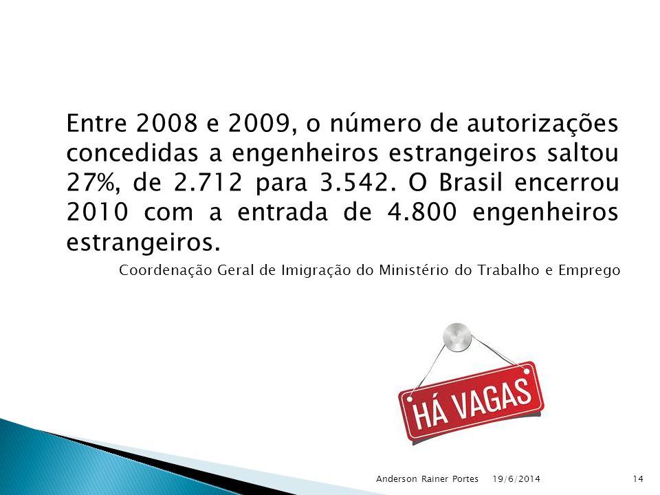 Entre 2008 e 2009, o número de autorizações concedidas a engenheiros estrangeiros saltou 27%, de 2.712 para 3.542. O Brasil encerrou 2010 com a entrada de 4.800 engenheiros estrangeiros.