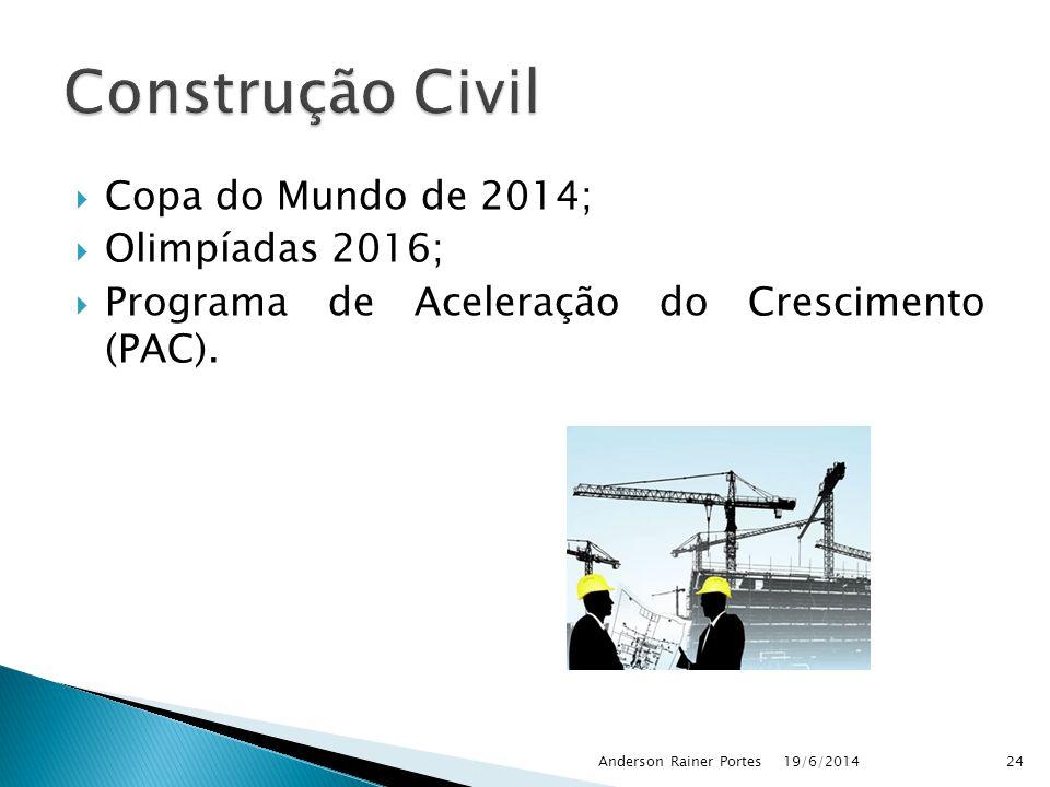 Construção Civil Copa do Mundo de 2014; Olimpíadas 2016;