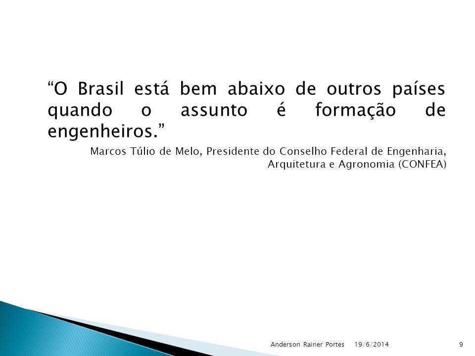 O Brasil está bem abaixo de outros países quando o assunto é formação de engenheiros.