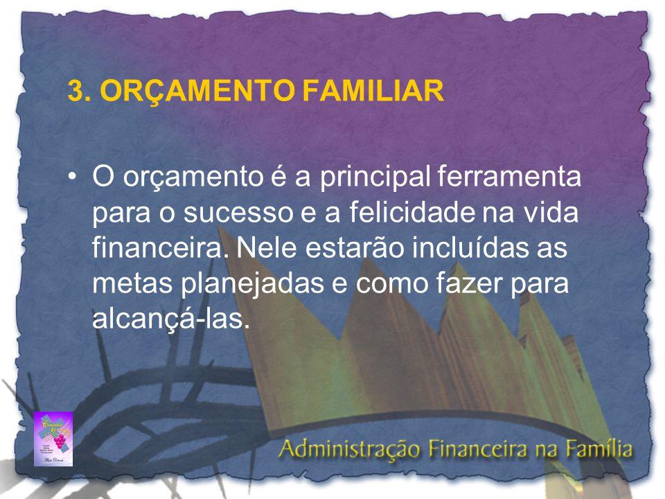 3. ORÇAMENTO FAMILIAR