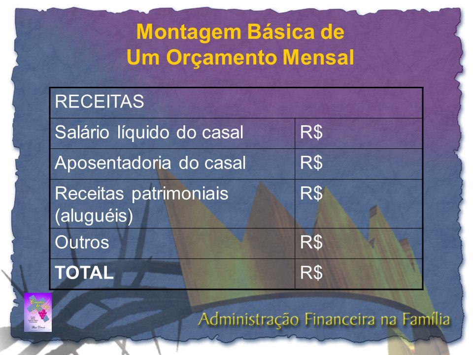 Montagem Básica de Um Orçamento Mensal