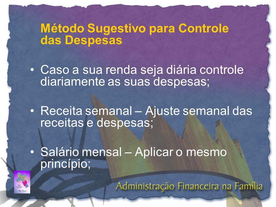 Método Sugestivo para Controle das Despesas