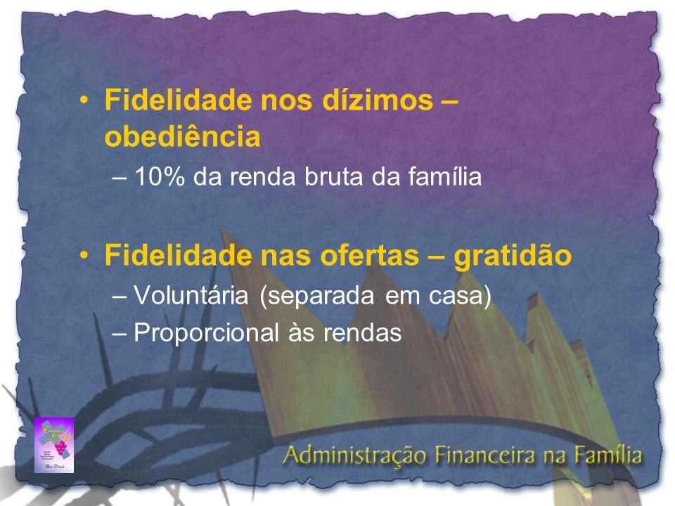 Fidelidade nos dízimos – obediência