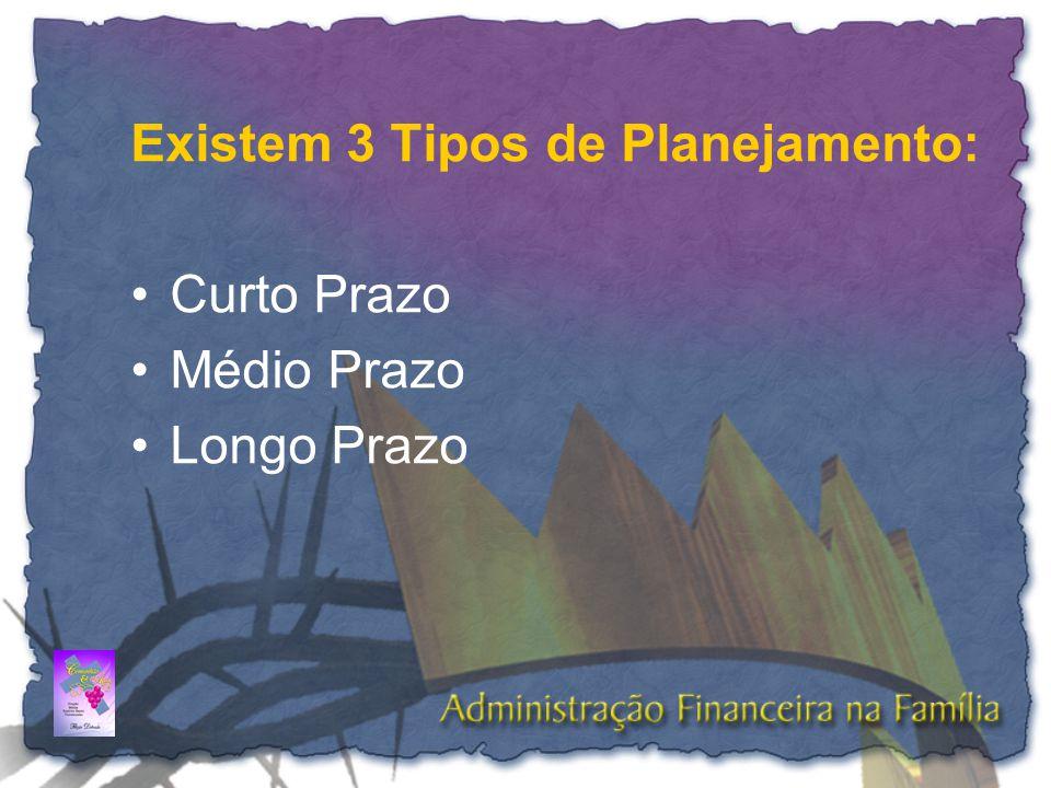 Existem 3 Tipos de Planejamento: