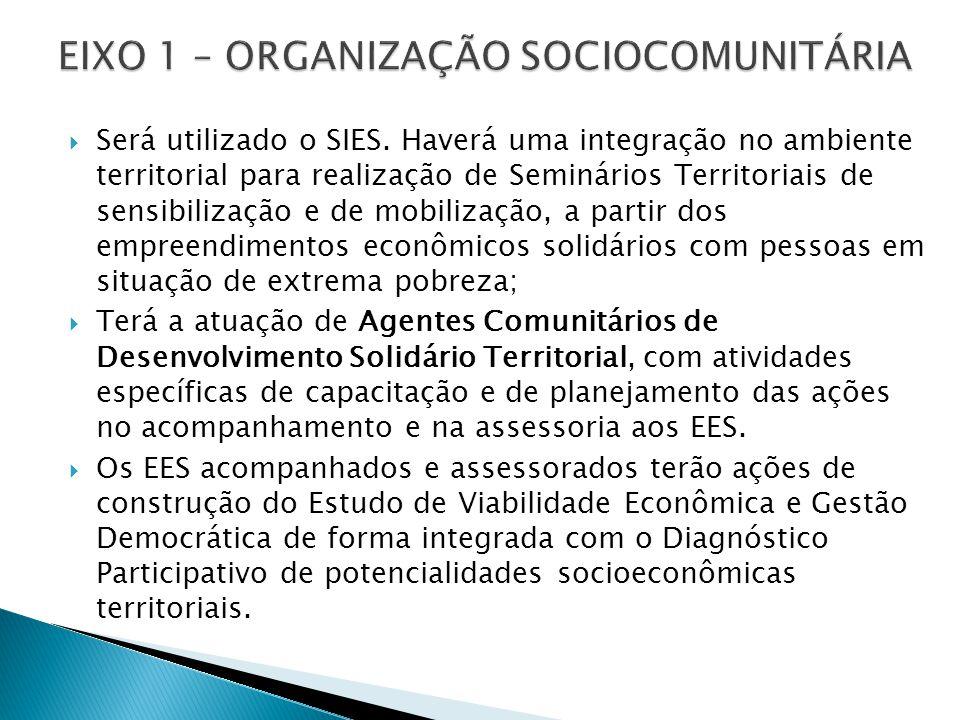 EIXO 1 – ORGANIZAÇÃO SOCIOCOMUNITÁRIA