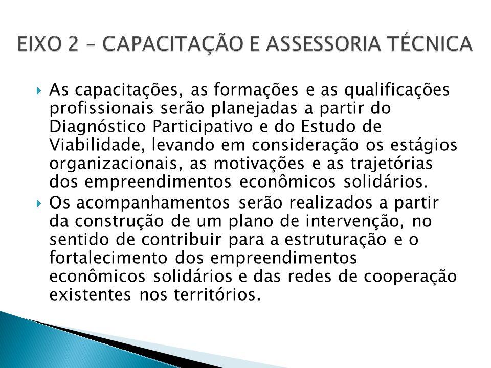 EIXO 2 – CAPACITAÇÃO E ASSESSORIA TÉCNICA