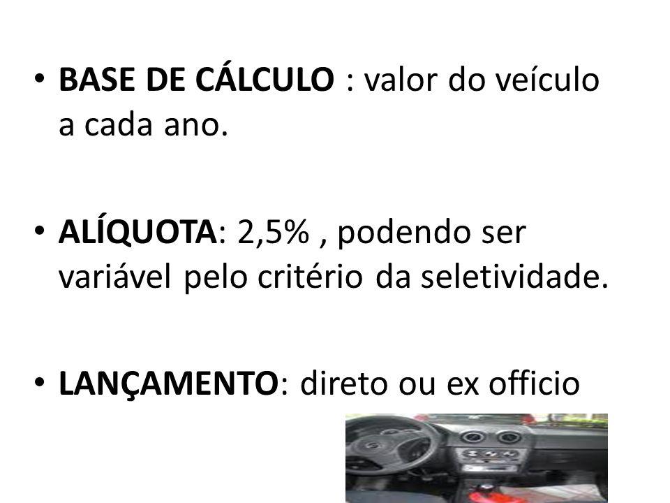 BASE DE CÁLCULO : valor do veículo a cada ano.