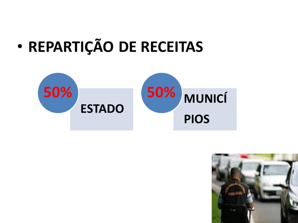 REPARTIÇÃO DE RECEITAS