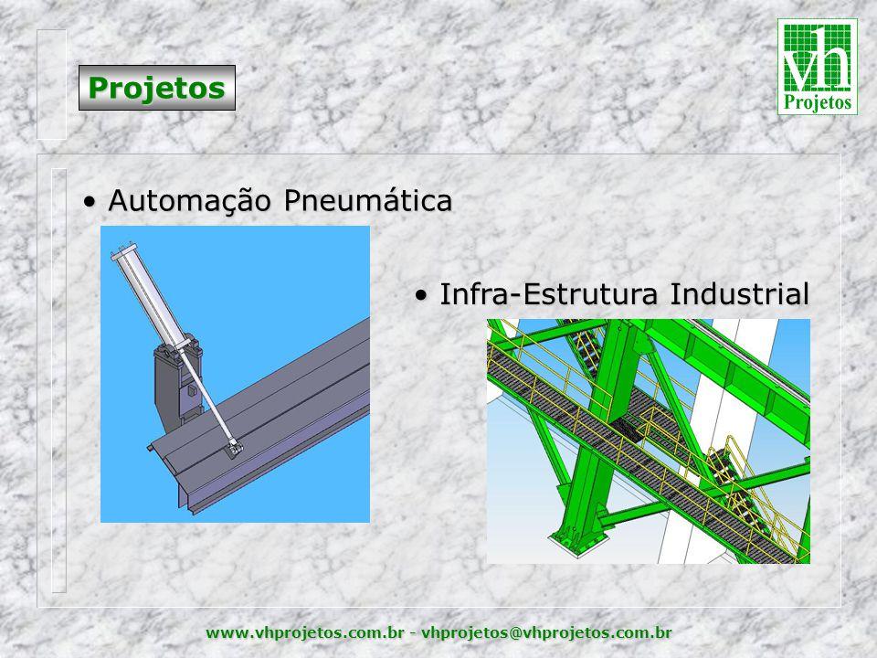 Infra-Estrutura Industrial
