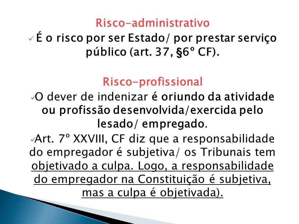Risco-administrativo