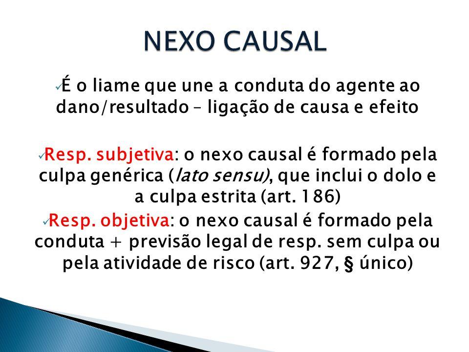 NEXO CAUSAL É o liame que une a conduta do agente ao dano/resultado – ligação de causa e efeito.