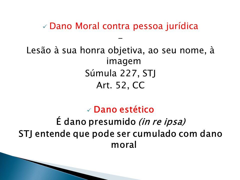 Dano Moral contra pessoa jurídica -