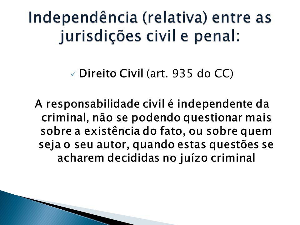 Independência (relativa) entre as jurisdições civil e penal: