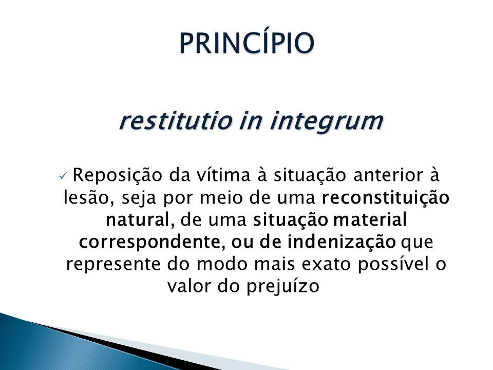 restitutio in integrum
