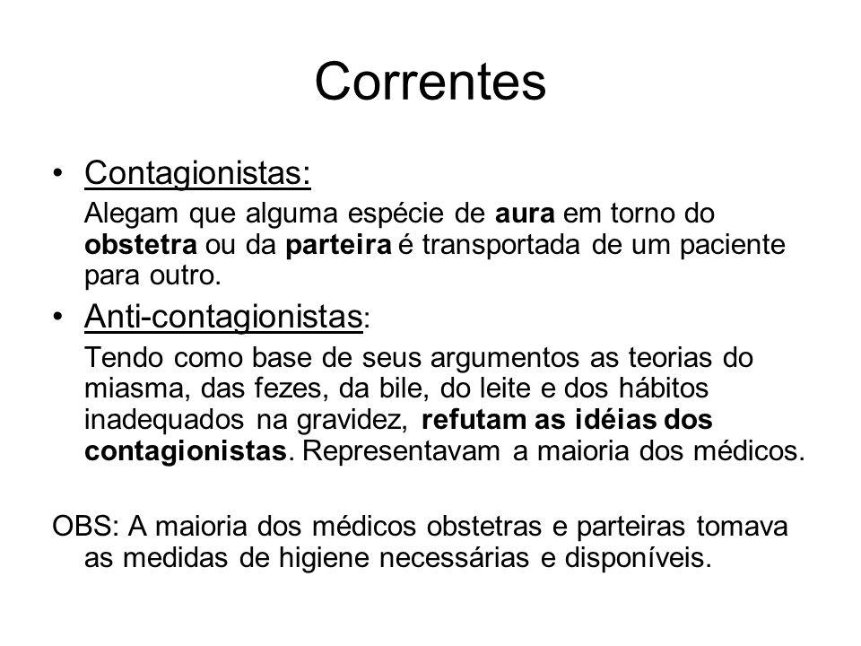 Correntes Contagionistas: Anti-contagionistas: