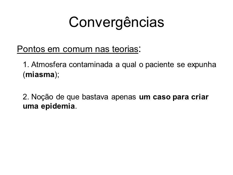 Convergências Pontos em comum nas teorias: