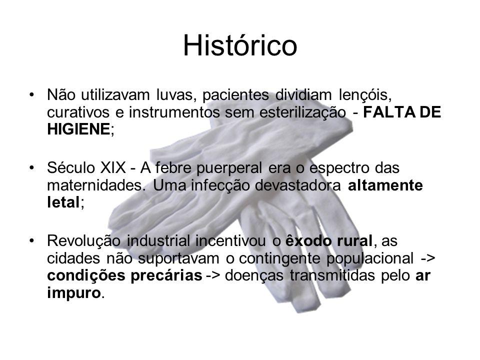 Histórico Não utilizavam luvas, pacientes dividiam lençóis, curativos e instrumentos sem esterilização - FALTA DE HIGIENE;
